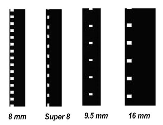 En savoir plus sur les formats de film